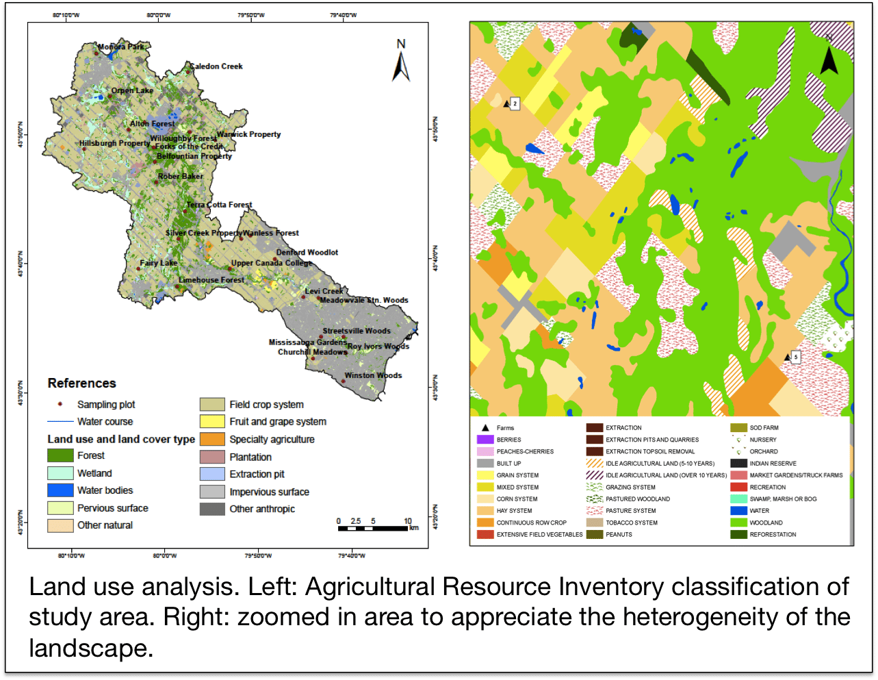 Figure showing land use analysis. On the left: Agriculture Resource Inventory classification of study area. On the right: zoomed in area to appreciate the heterogeneity of the landscape.